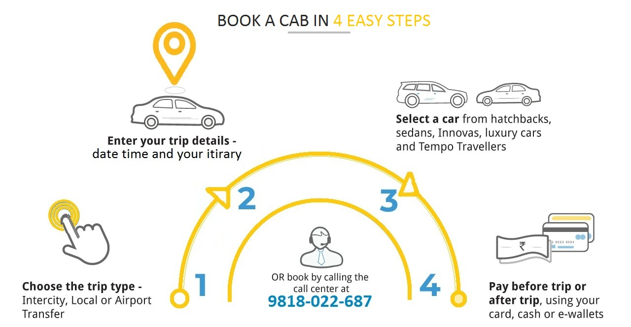 book a cab in shimla